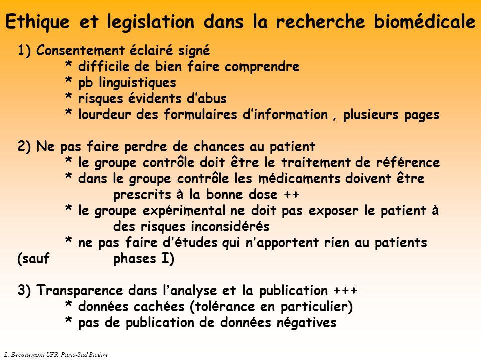 L. Becquemont UFR Paris-Sud Bicêtre Ethique et legislation dans la recherche biomédicale 1) Consentement éclairé signé * difficile de bien faire compr