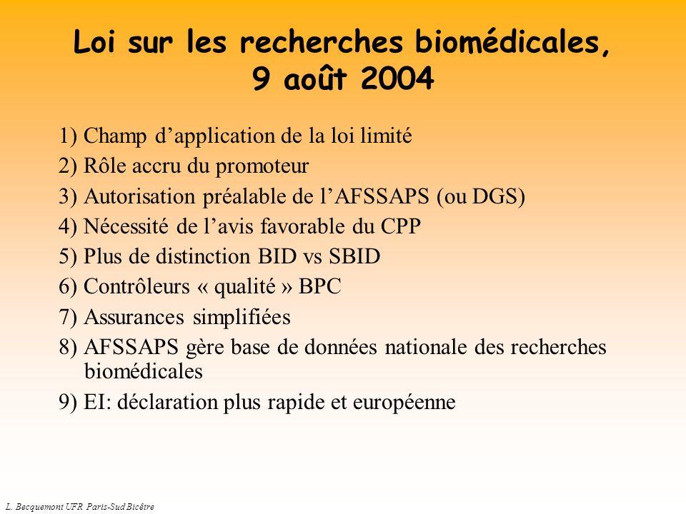 L. Becquemont UFR Paris-Sud Bicêtre Loi sur les recherches biomédicales, 9 août 2004 1) Champ dapplication de la loi limité 2) Rôle accru du promoteur