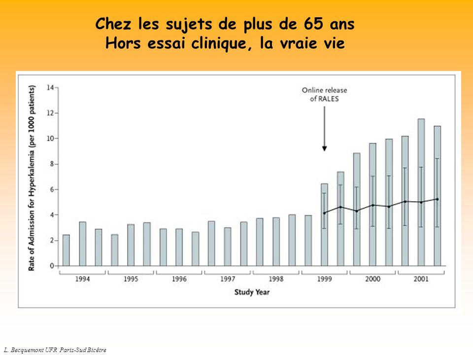L. Becquemont UFR Paris-Sud Bicêtre Chez les sujets de plus de 65 ans Hors essai clinique, la vraie vie