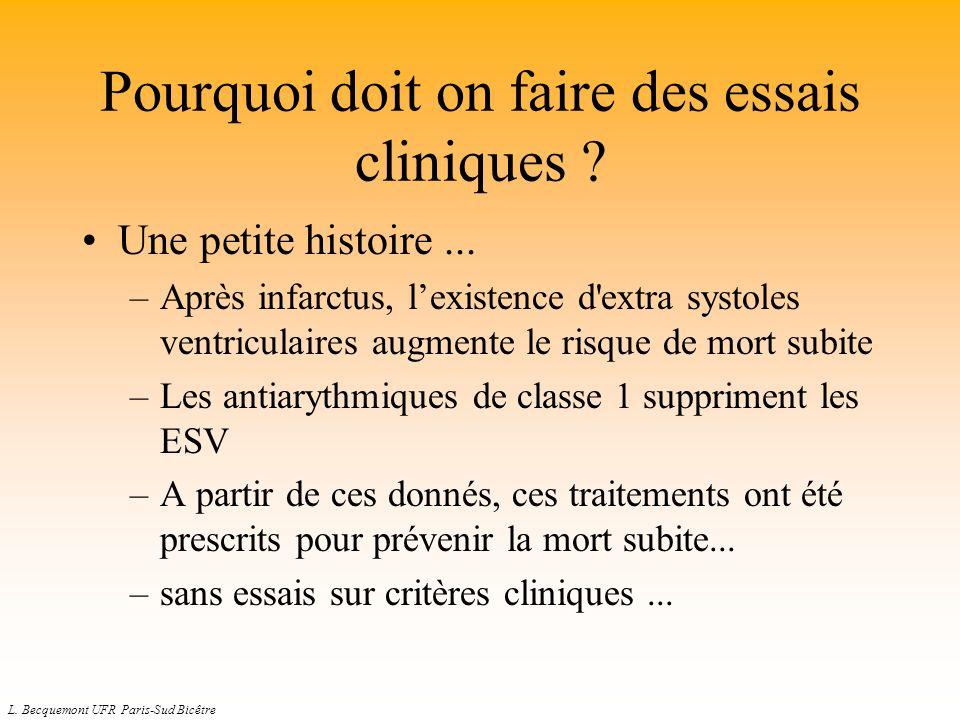 L. Becquemont UFR Paris-Sud Bicêtre Pourquoi doit on faire des essais cliniques ? Une petite histoire... –Après infarctus, lexistence d'extra systoles