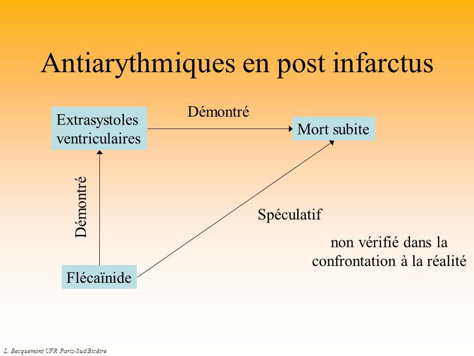L. Becquemont UFR Paris-Sud Bicêtre Antiarythmiques en post infarctus Extrasystoles ventriculaires Mort subite Flécaïnide Démontré non vérifié dans la