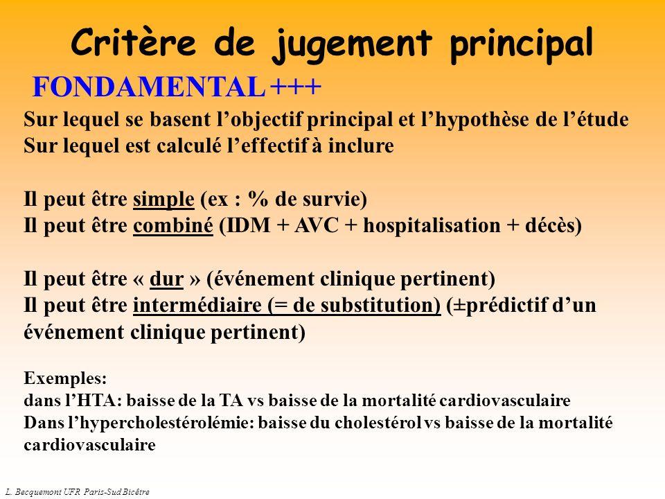 L. Becquemont UFR Paris-Sud Bicêtre Critère de jugement principal FONDAMENTAL +++ Sur lequel se basent lobjectif principal et lhypothèse de létude Sur