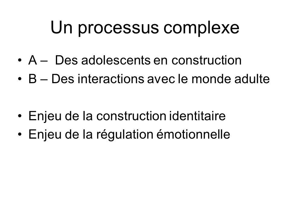 Un processus complexe A – Des adolescents en construction B – Des interactions avec le monde adulte Enjeu de la construction identitaire Enjeu de la r