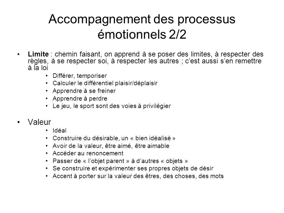 Accompagnement des processus émotionnels 2/2 Limite : chemin faisant, on apprend à se poser des limites, à respecter des règles, à se respecter soi, à