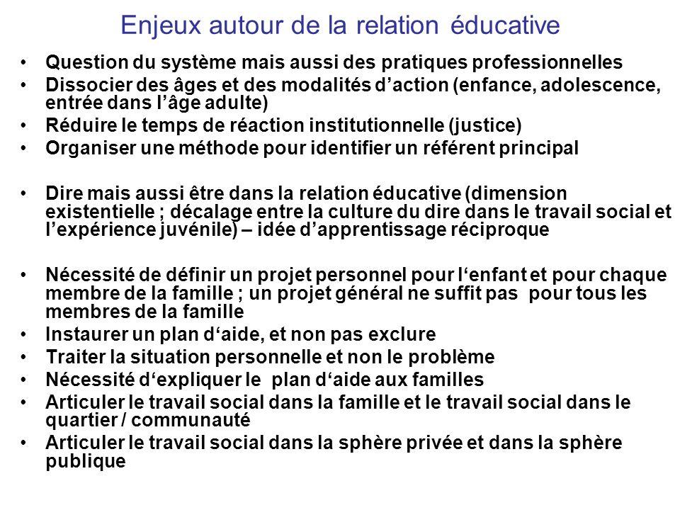 Enjeux autour de la relation éducative Question du système mais aussi des pratiques professionnelles Dissocier des âges et des modalités daction (enfa