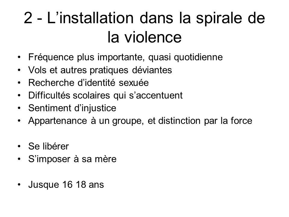 2 - Linstallation dans la spirale de la violence Fréquence plus importante, quasi quotidienne Vols et autres pratiques déviantes Recherche didentité s