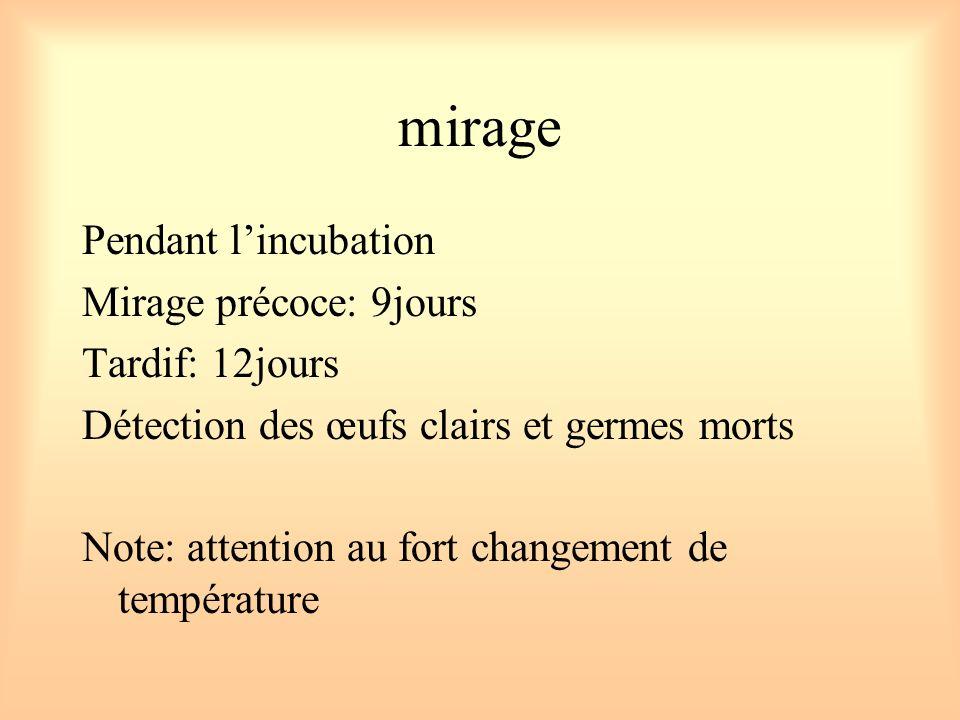 mirage Pendant lincubation Mirage précoce: 9jours Tardif: 12jours Détection des œufs clairs et germes morts Note: attention au fort changement de temp