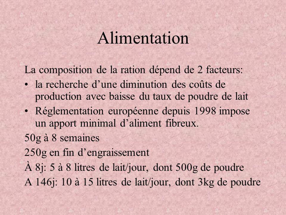 Alimentation La composition de la ration dépend de 2 facteurs: la recherche dune diminution des coûts de production avec baisse du taux de poudre de l