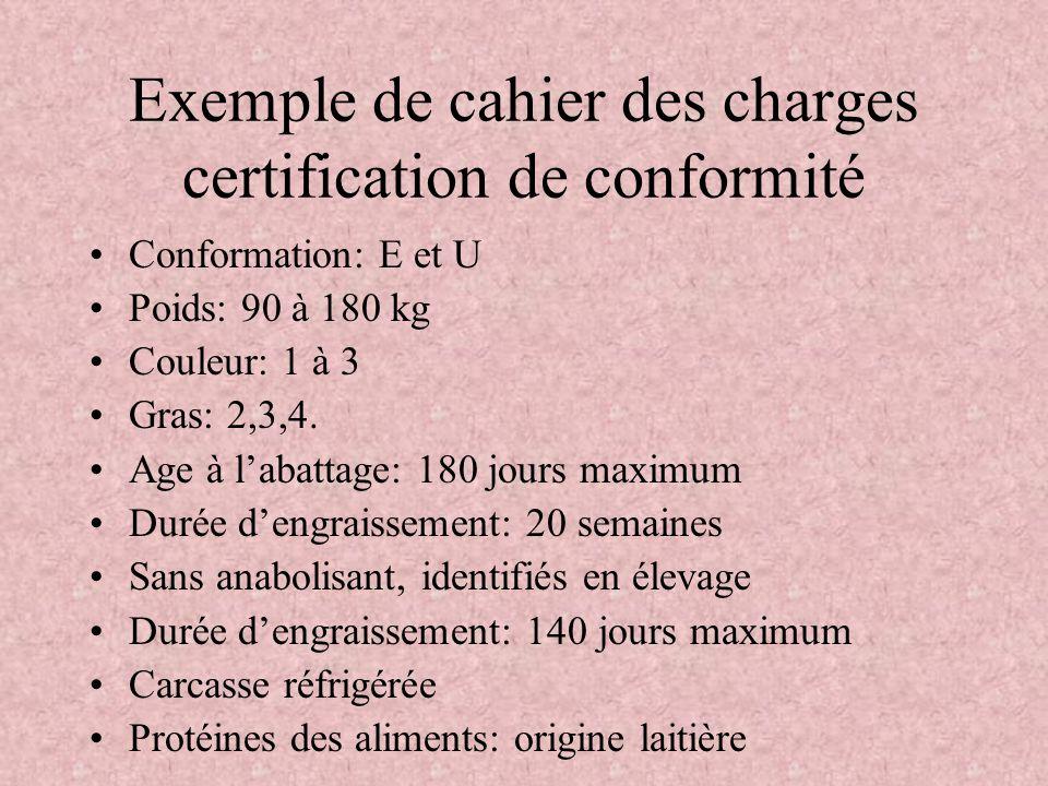 Exemple de cahier des charges certification de conformité Conformation: E et U Poids: 90 à 180 kg Couleur: 1 à 3 Gras: 2,3,4. Age à labattage: 180 jou