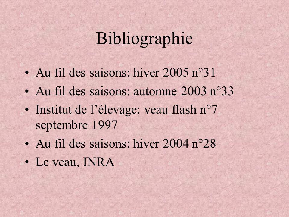 Bibliographie Au fil des saisons: hiver 2005 n°31 Au fil des saisons: automne 2003 n°33 Institut de lélevage: veau flash n°7 septembre 1997 Au fil des