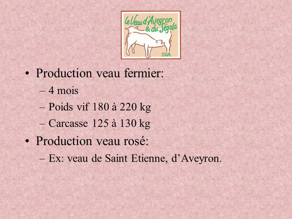 Contexte économique Veaux disponibles 7 589 000 têtes, dont 4 407 000 pour la viande adulte Importations Veaux de moins de 80 kg 83 500 têtes Veaux de boucherie de 80 à 300 kg 12 000 têtes Production veaux de boucherie 1 905 000 têtes 240 900 tec