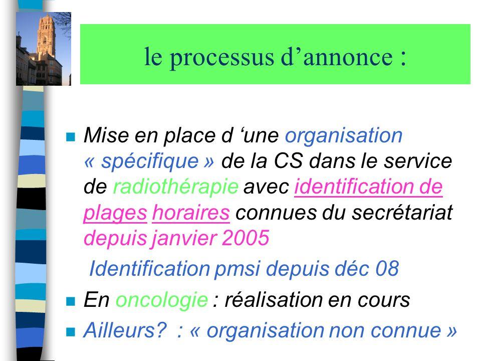 le processus dannonce : n Mise en place d une organisation « spécifique » de la CS dans le service de radiothérapie avec identification de plages hora
