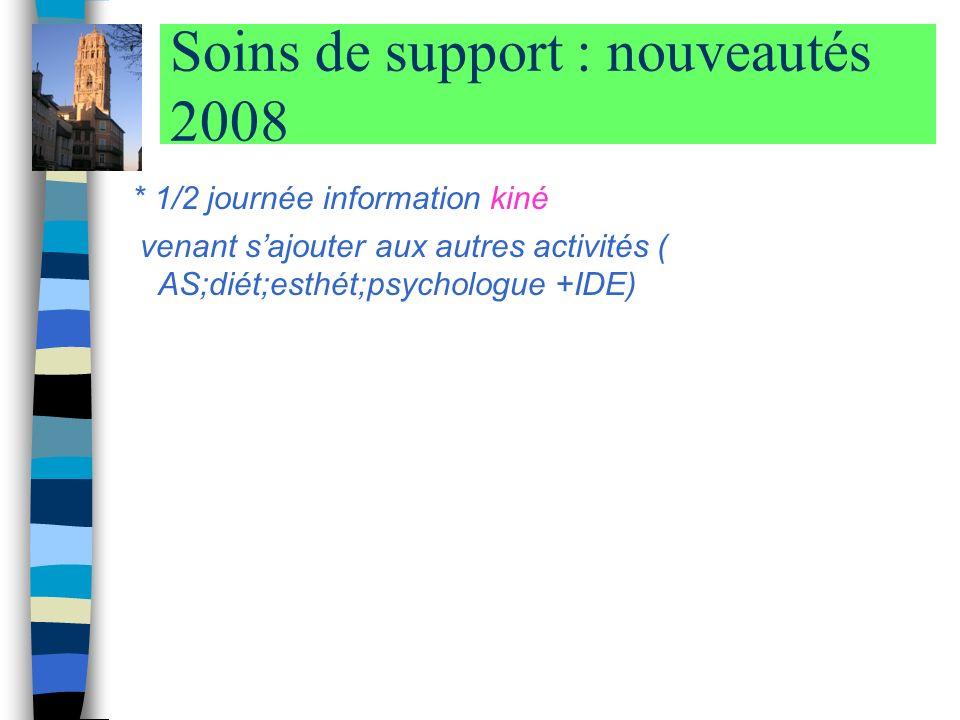Soins de support : nouveautés 2008 * 1/2 journée information kiné venant sajouter aux autres activités ( AS;diét;esthét;psychologue +IDE)
