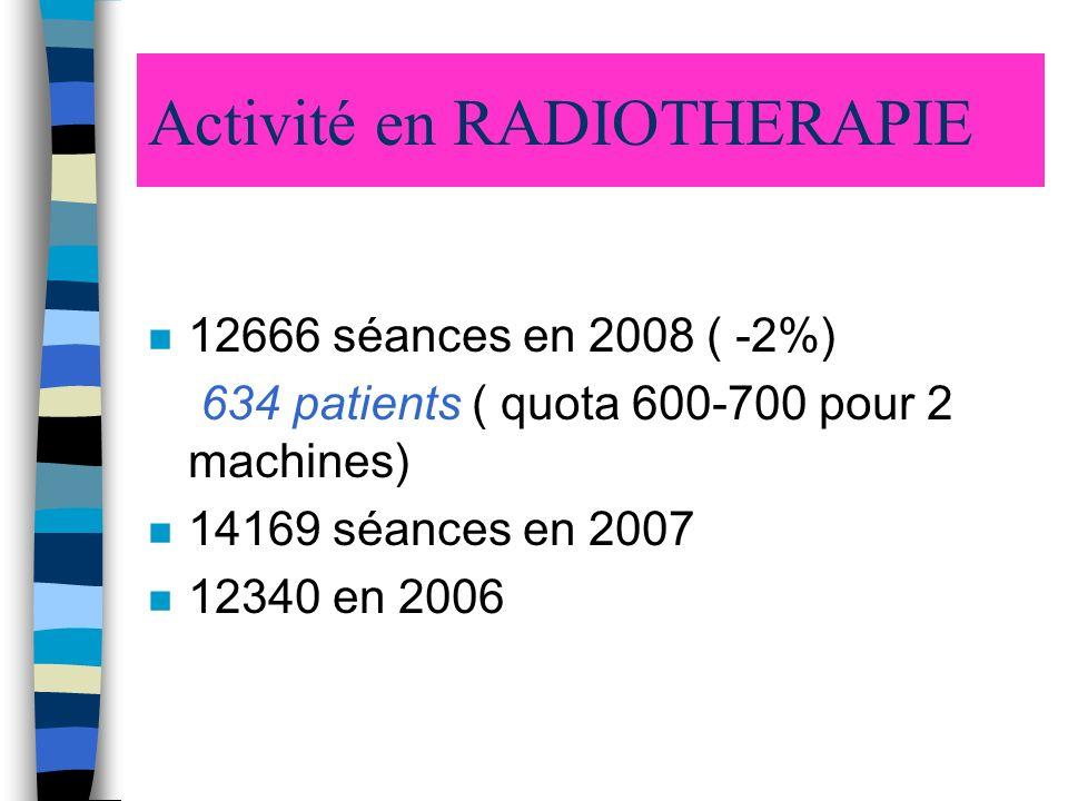 Activité en RADIOTHERAPIE n 12666 séances en 2008 ( -2%) 634 patients ( quota 600-700 pour 2 machines) n 14169 séances en 2007 n 12340 en 2006