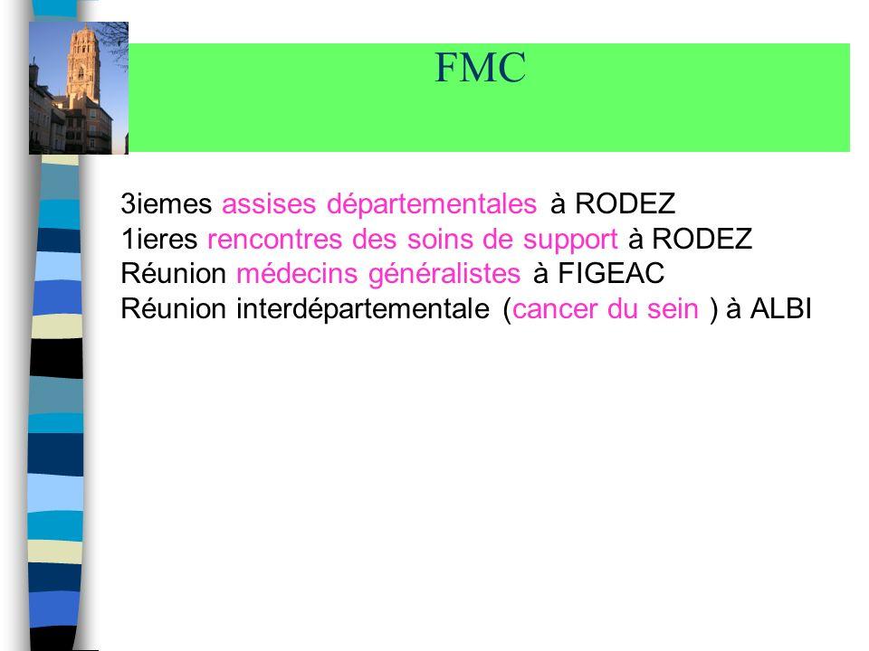 FMC 3iemes assises départementales à RODEZ 1ieres rencontres des soins de support à RODEZ Réunion médecins généralistes à FIGEAC Réunion interdépartem