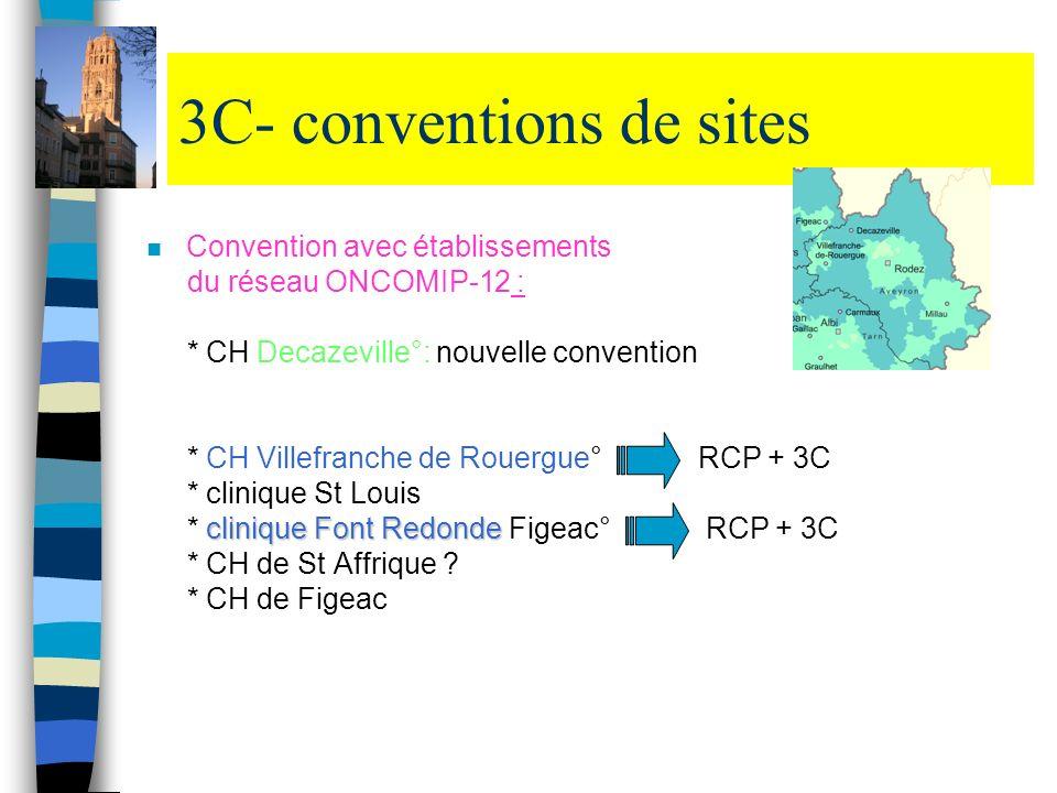 3C- conventions de sites n Convention avec établissements du réseau ONCOMIP-12 : * CH Decazeville°: nouvelle convention * CH Villefranche de Rouergue°