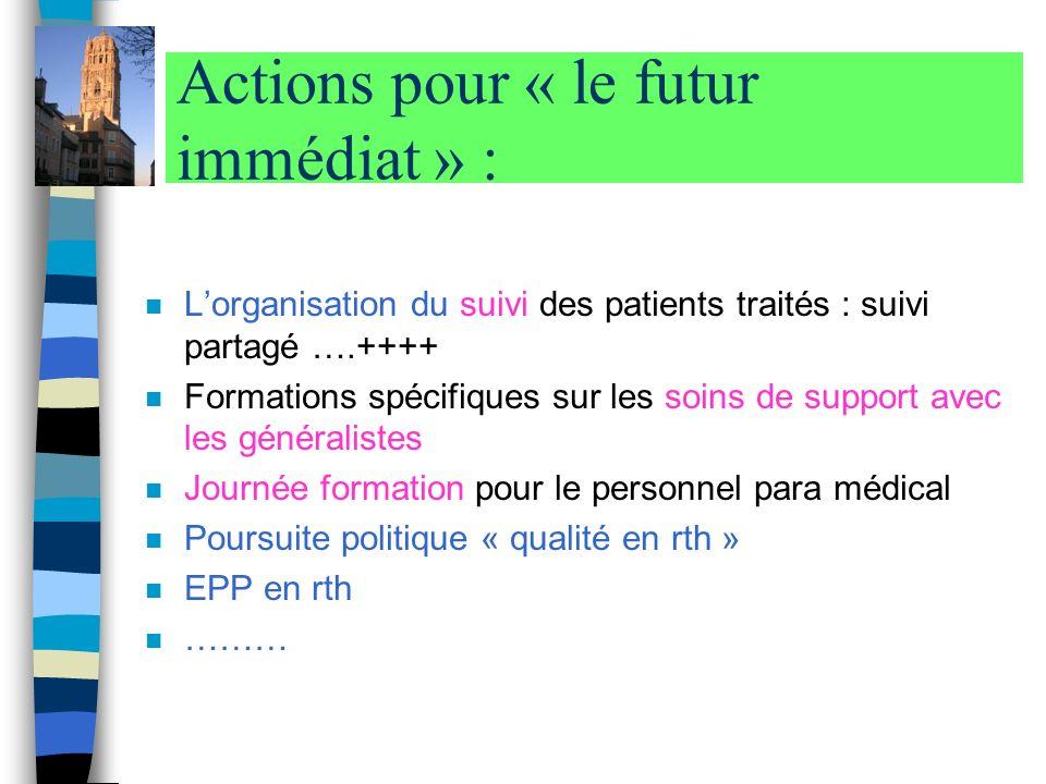 Actions pour « le futur immédiat » : n Lorganisation du suivi des patients traités : suivi partagé ….++++ n Formations spécifiques sur les soins de su