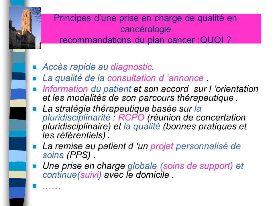 Principes dune prise en charge de qualité en cancérologie recommandations du plan cancer :QUOI ? n Accès rapide au diagnostic. n La qualité de la cons