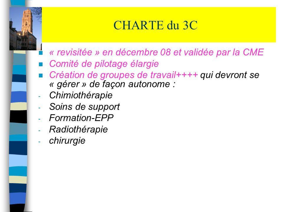 CHARTE du 3C n « revisitée » en décembre 08 et validée par la CME n Comité de pilotage élargie n Création de groupes de travail++++ qui devront se « g