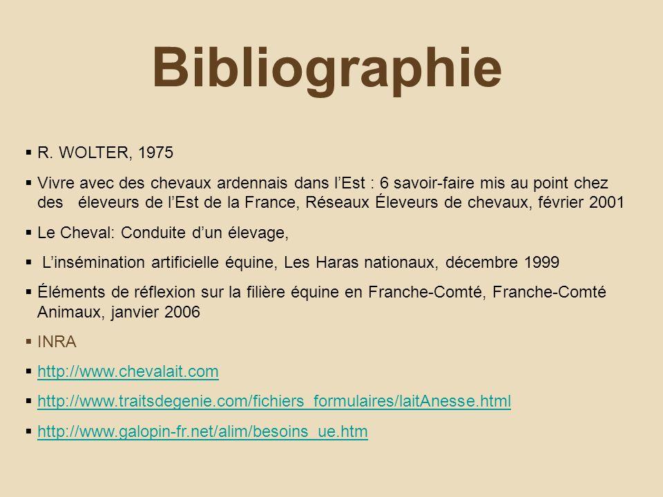Bibliographie R.