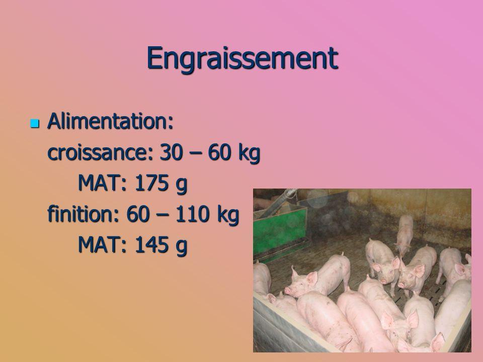 Engraissement Alimentation: Alimentation: croissance: 30 – 60 kg MAT: 175 g finition: 60 – 110 kg MAT: 145 g