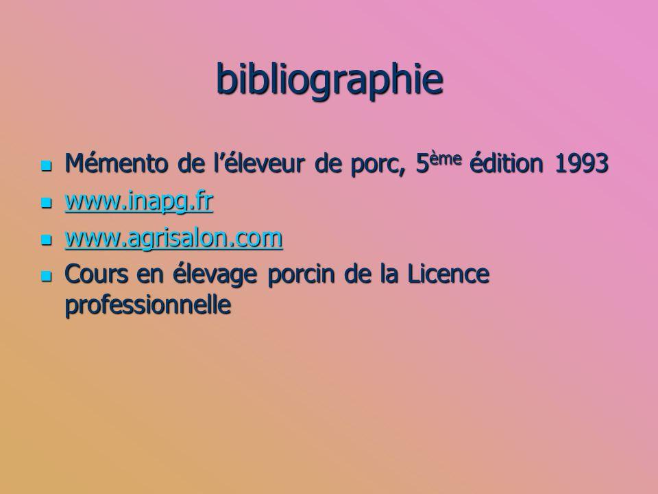 bibliographie Mémento de léleveur de porc, 5 ème édition 1993 Mémento de léleveur de porc, 5 ème édition 1993 www.inapg.fr www.inapg.fr www.inapg.fr w