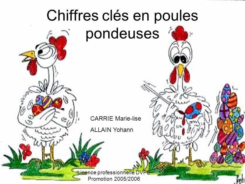 Chiffres clés en poules pondeuses CARRIE Marie-lise ALLAIN Yohann Licence professionnelle DVPE Promotion 2005/2006