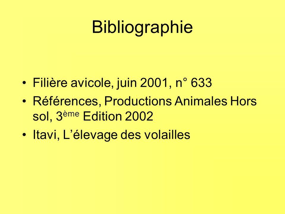 Bibliographie Filière avicole, juin 2001, n° 633 Références, Productions Animales Hors sol, 3 ème Edition 2002 Itavi, Lélevage des volailles