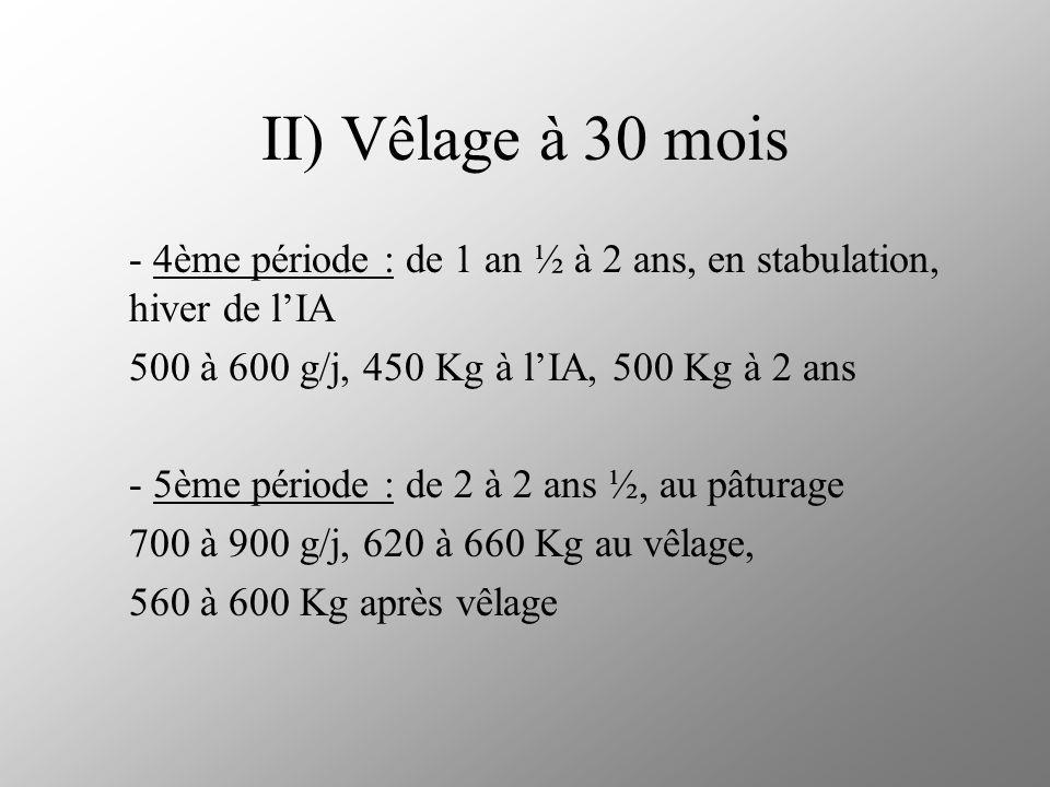 II) Vêlage à 30 mois - 4ème période : de 1 an ½ à 2 ans, en stabulation, hiver de lIA 500 à 600 g/j, 450 Kg à lIA, 500 Kg à 2 ans - 5ème période : de