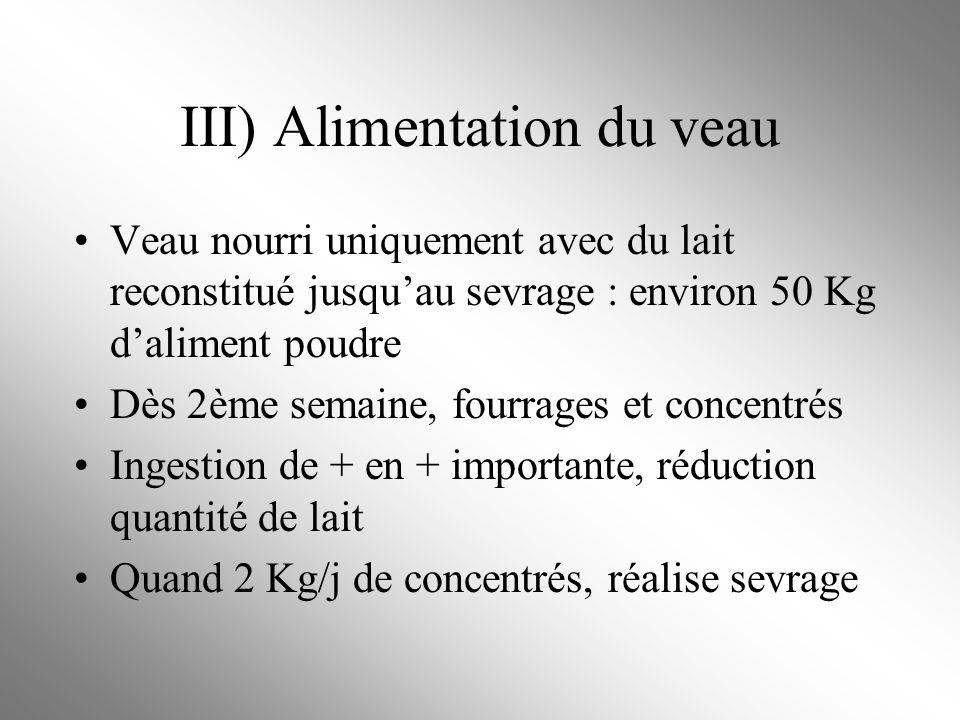 III) Alimentation du veau Veau nourri uniquement avec du lait reconstitué jusquau sevrage : environ 50 Kg daliment poudre Dès 2ème semaine, fourrages