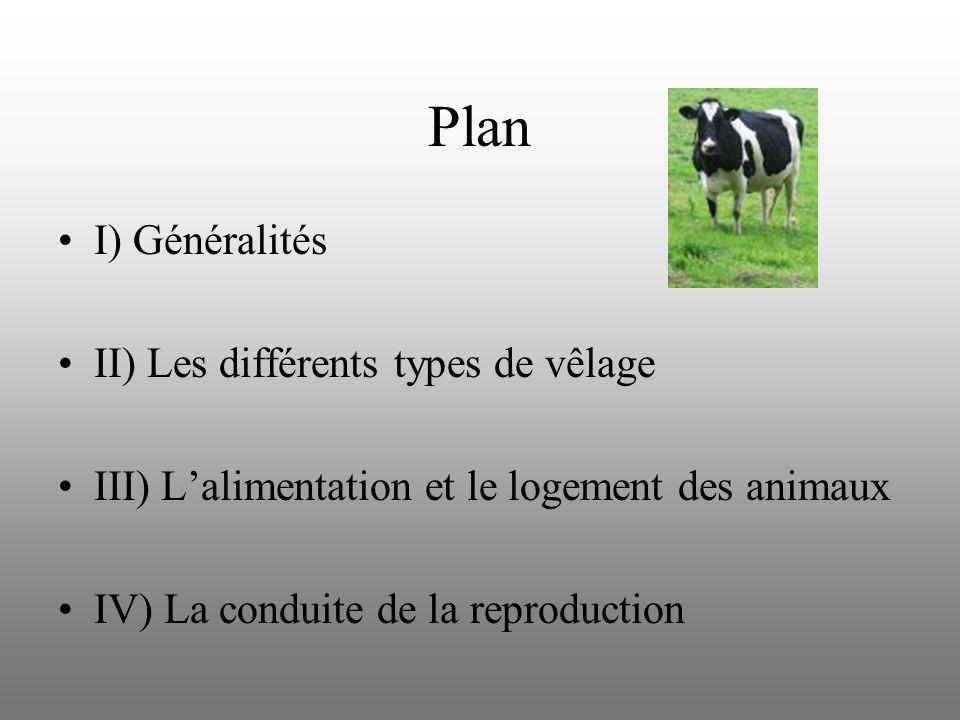 Plan I) Généralités II) Les différents types de vêlage III) Lalimentation et le logement des animaux IV) La conduite de la reproduction