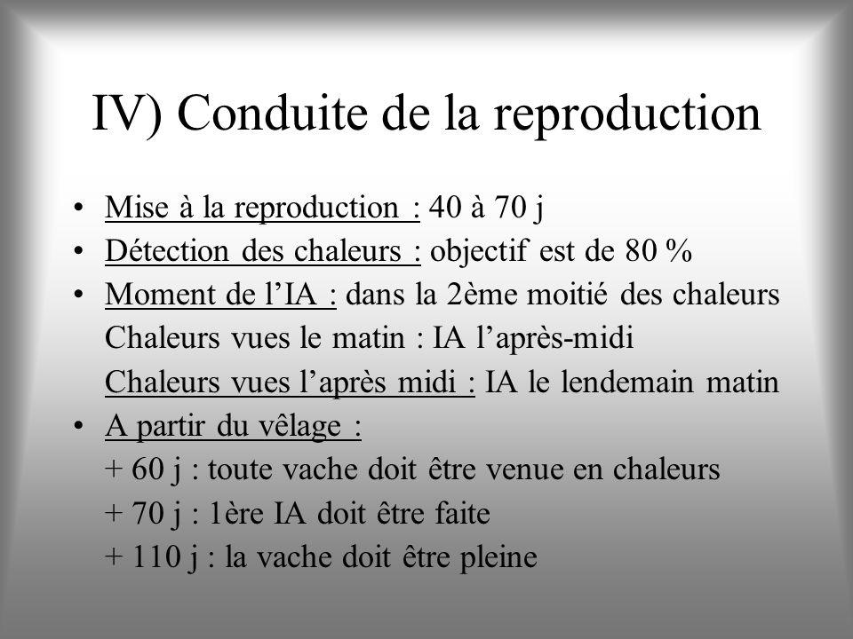 IV) Conduite de la reproduction Mise à la reproduction : 40 à 70 j Détection des chaleurs : objectif est de 80 % Moment de lIA : dans la 2ème moitié d