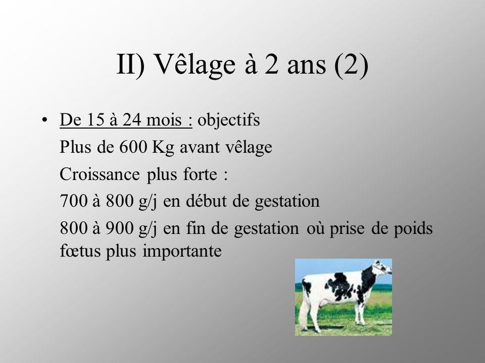 II) Vêlage à 2 ans (2) De 15 à 24 mois : objectifs Plus de 600 Kg avant vêlage Croissance plus forte : 700 à 800 g/j en début de gestation 800 à 900 g