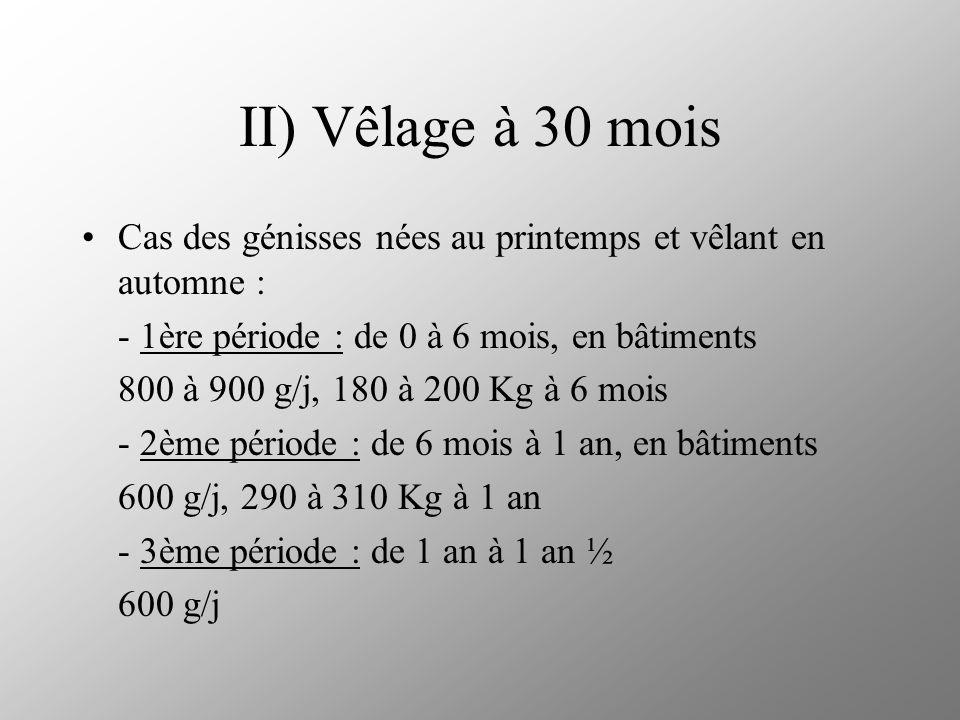 II) Vêlage à 30 mois - 4ème période : de 1 an ½ à 2 ans, en stabulation, hiver de lIA 500 à 600 g/j, 450 Kg à lIA, 500 Kg à 2 ans - 5ème période : de 2 à 2 ans ½, au pâturage 700 à 900 g/j, 620 à 660 Kg au vêlage, 560 à 600 Kg après vêlage