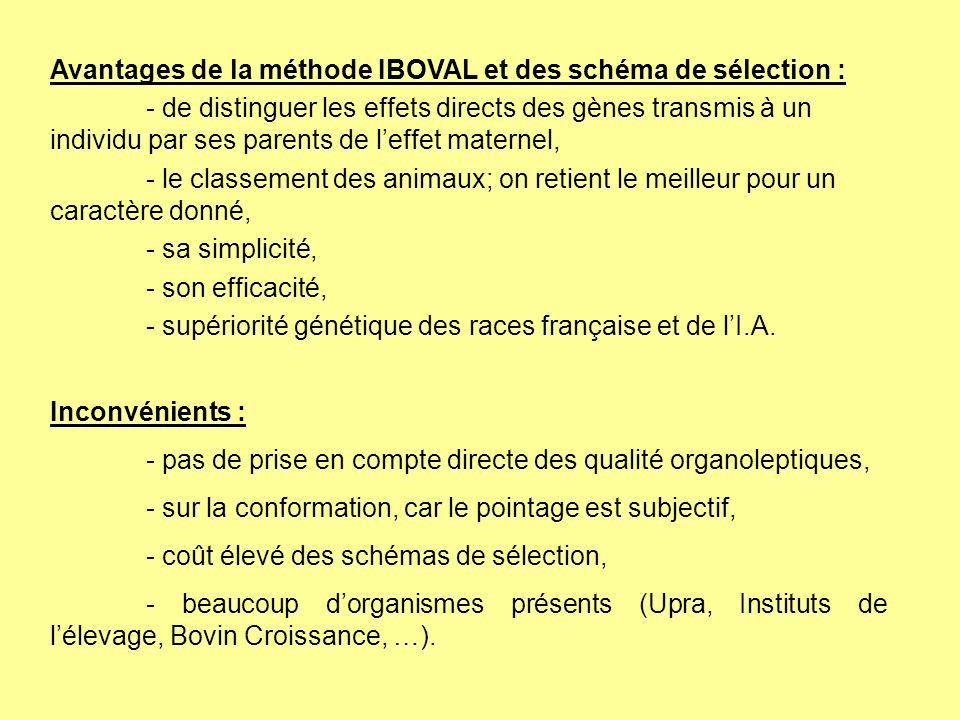 Avantages de la méthode IBOVAL et des schéma de sélection : - de distinguer les effets directs des gènes transmis à un individu par ses parents de lef