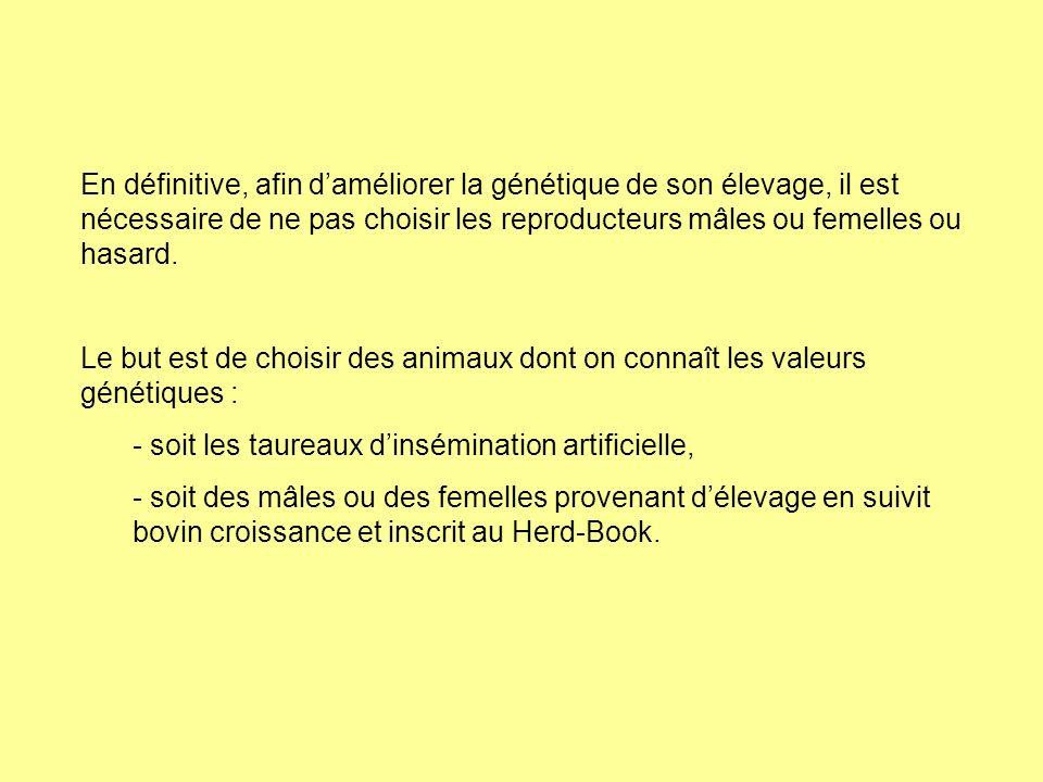 En définitive, afin daméliorer la génétique de son élevage, il est nécessaire de ne pas choisir les reproducteurs mâles ou femelles ou hasard. Le but