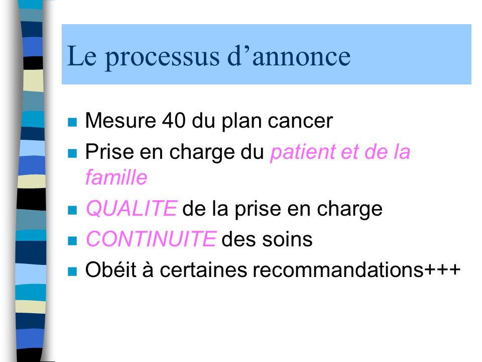 Le processus dannonce n Mesure 40 du plan cancer n Prise en charge du patient et de la famille n QUALITE de la prise en charge n CONTINUITE des soins n Obéit à certaines recommandations+++