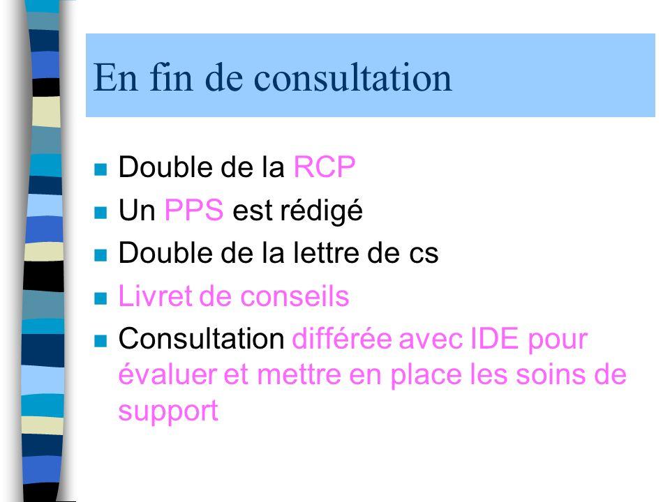 En fin de consultation n Double de la RCP n Un PPS est rédigé n Double de la lettre de cs n Livret de conseils n Consultation différée avec IDE pour évaluer et mettre en place les soins de support