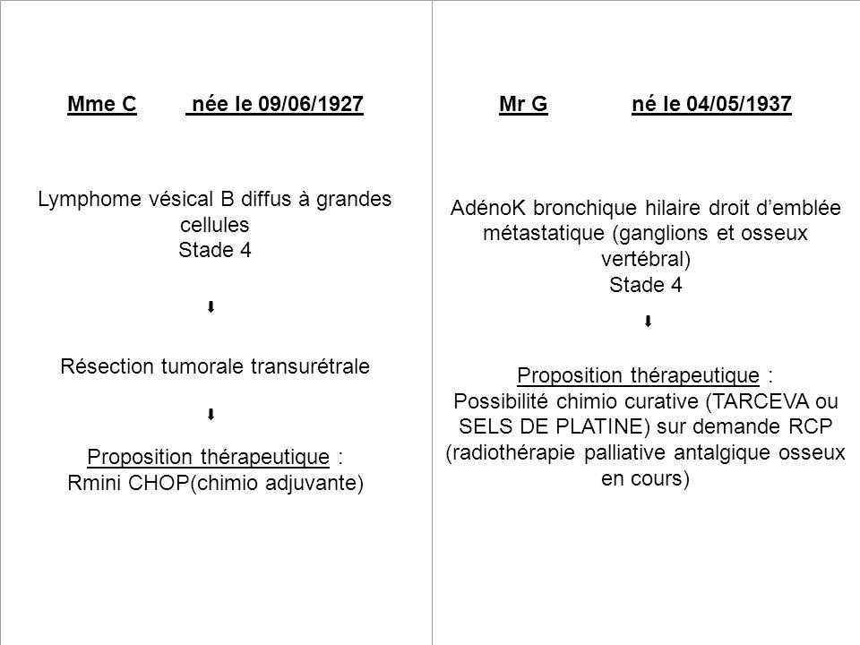 Mme C née le 09/06/1927 Lymphome vésical B diffus à grandes cellules Stade 4 Résection tumorale transurétrale Proposition thérapeutique : Rmini CHOP(c