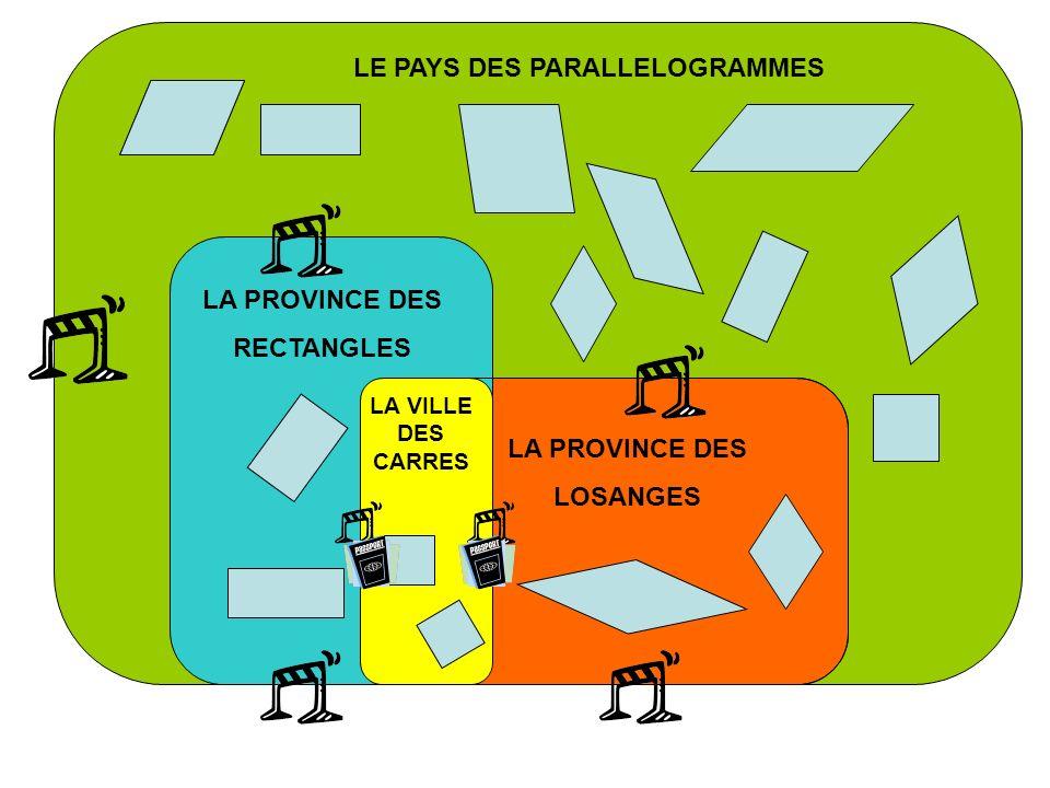 LE PAYS DES PARALLELOGRAMMES LA PROVINCE DES RECTANGLES LA PROVINCE DES LOSANGES LA VILLE DES CARRES