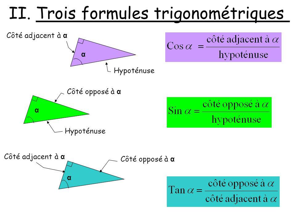 α Hypoténuse Côté adjacent à α α α Hypoténuse Côté adjacent à α Côté opposé à α II. Trois formules trigonométriques