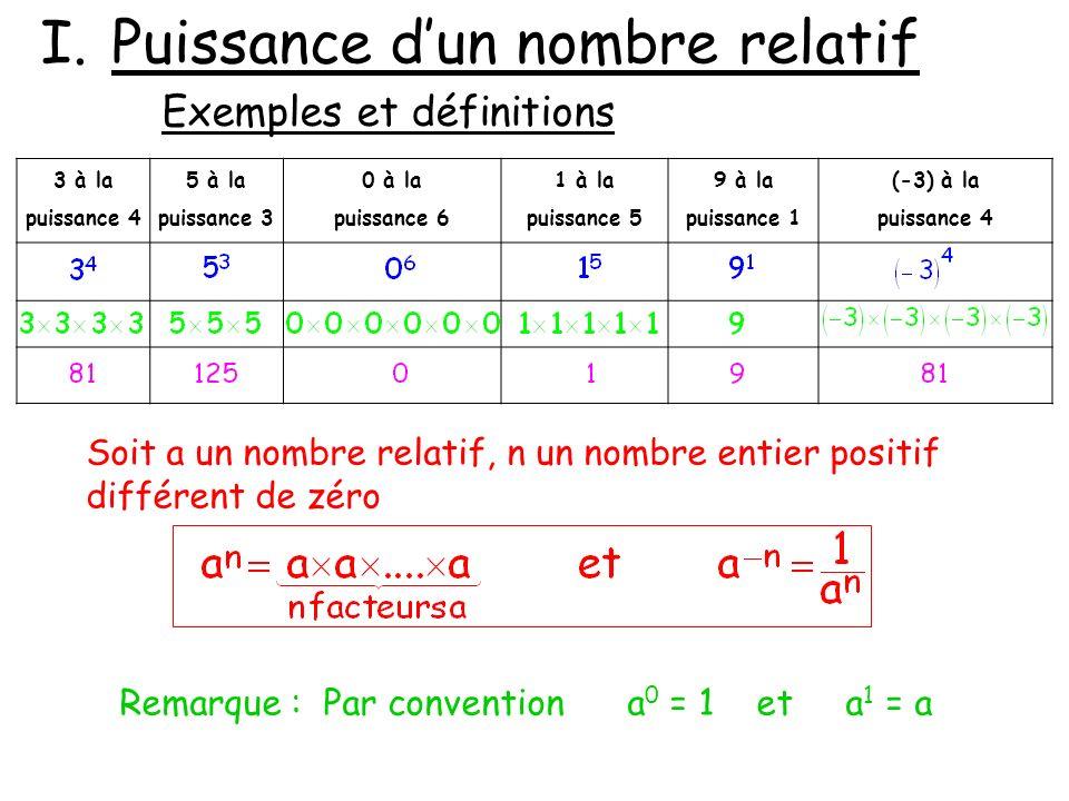 I.Puissance dun nombre relatif Exemples et définitions 3 à la puissance 4 5 à la puissance 3 0 à la puissance 6 1 à la puissance 5 9 à la puissance 1