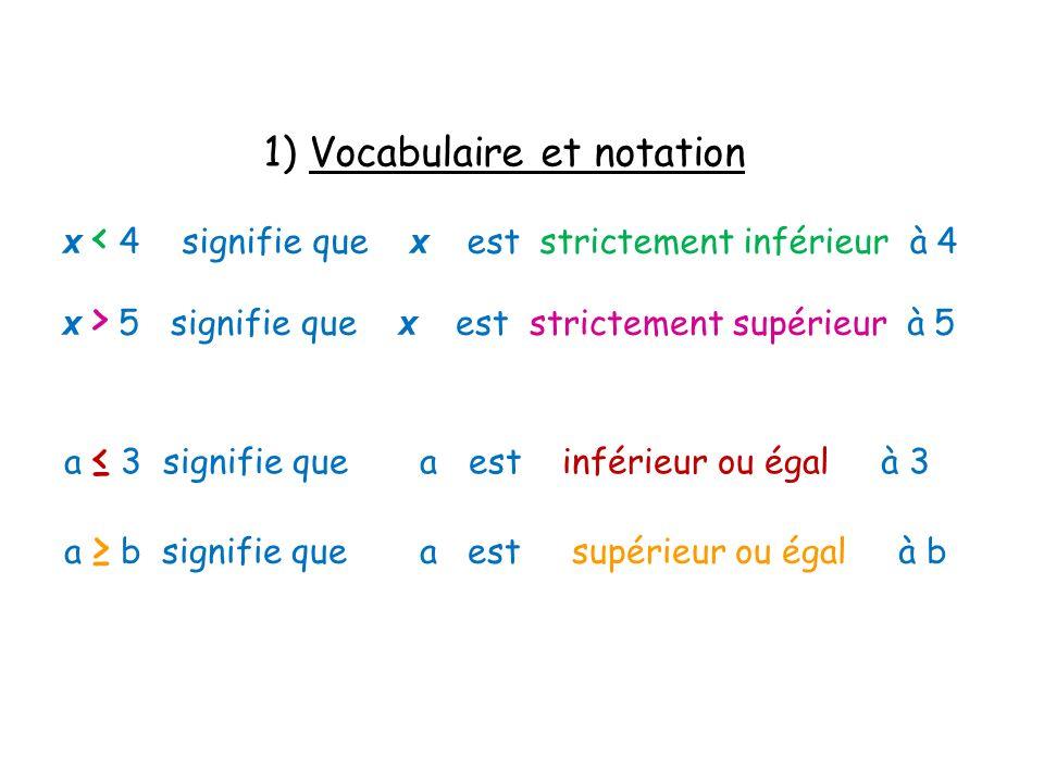 1) Vocabulaire et notation x < 4 signifie que x est strictement inférieur à 4 x > 5 signifie que x est strictement supérieur à 5 a 3 signifie que a es