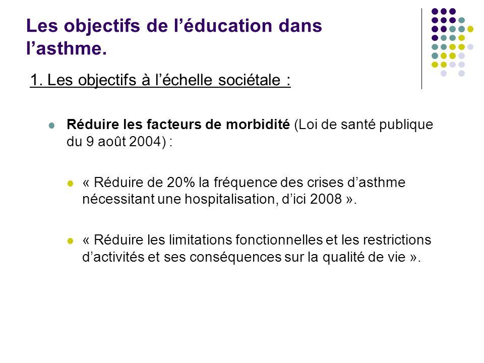 Les objectifs de léducation dans lasthme. 1. Les objectifs à léchelle sociétale : Réduire les facteurs de morbidité (Loi de santé publique du 9 août 2