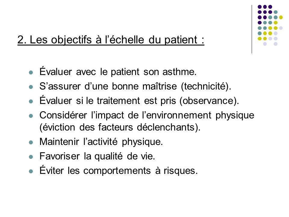 2. Les objectifs à léchelle du patient : Évaluer avec le patient son asthme. Sassurer dune bonne maîtrise (technicité). Évaluer si le traitement est p