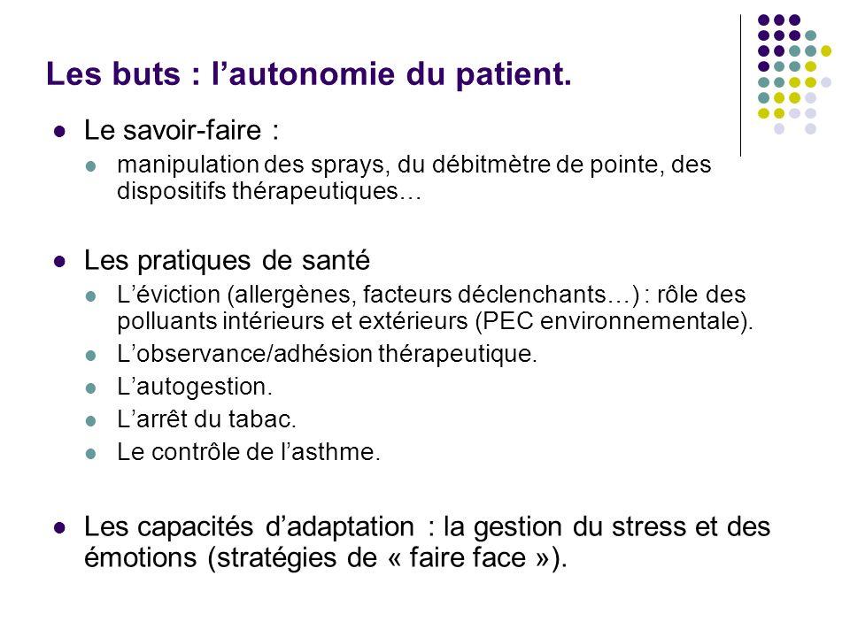 Les buts : lautonomie du patient. Le savoir-faire : manipulation des sprays, du débitmètre de pointe, des dispositifs thérapeutiques… Les pratiques de