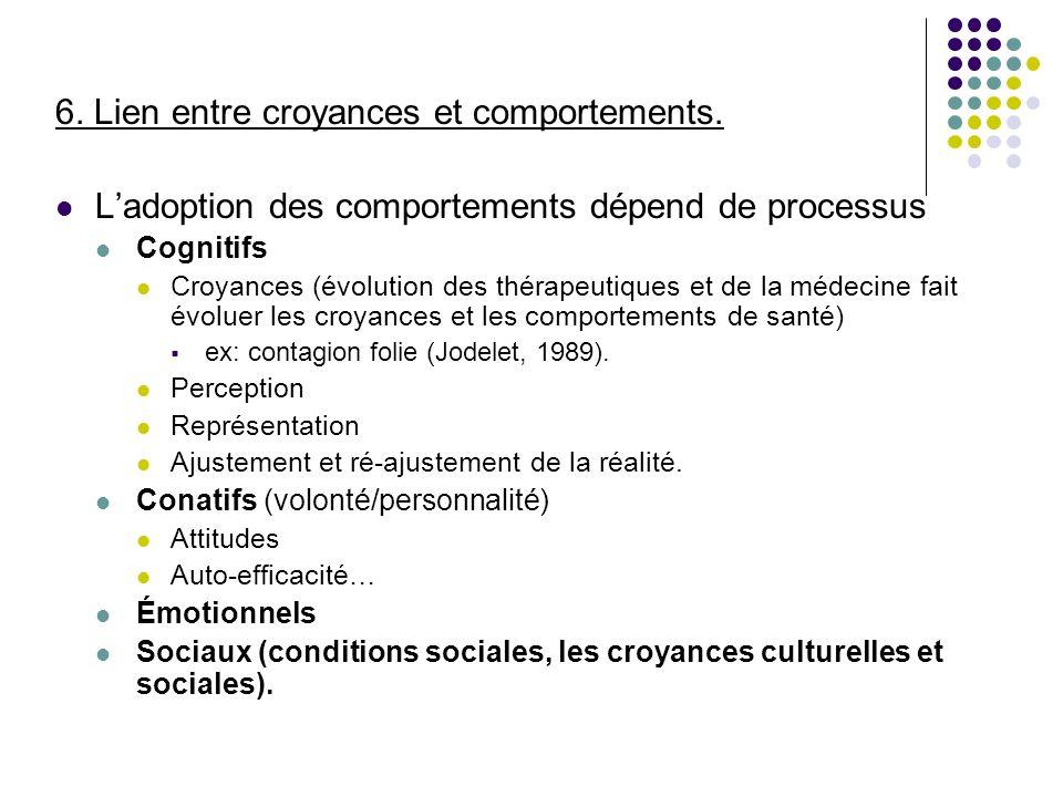 6. Lien entre croyances et comportements. Ladoption des comportements dépend de processus Cognitifs Croyances (évolution des thérapeutiques et de la m