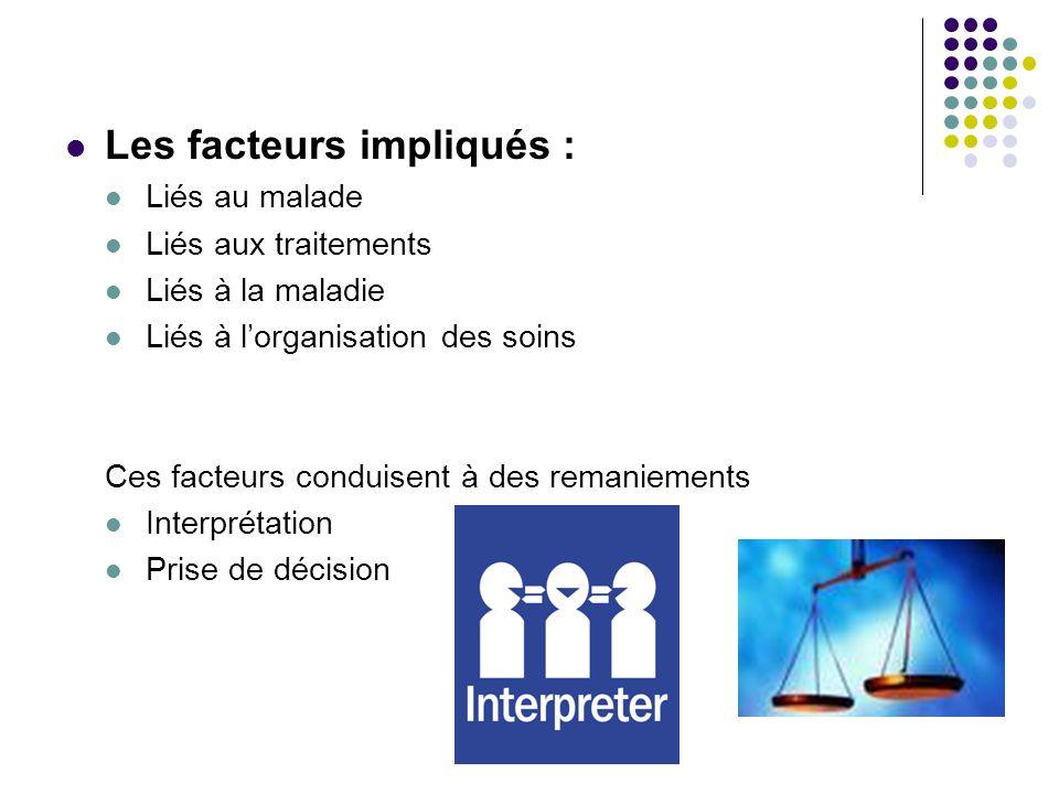 Les facteurs impliqués : Liés au malade Liés aux traitements Liés à la maladie Liés à lorganisation des soins Ces facteurs conduisent à des remaniemen