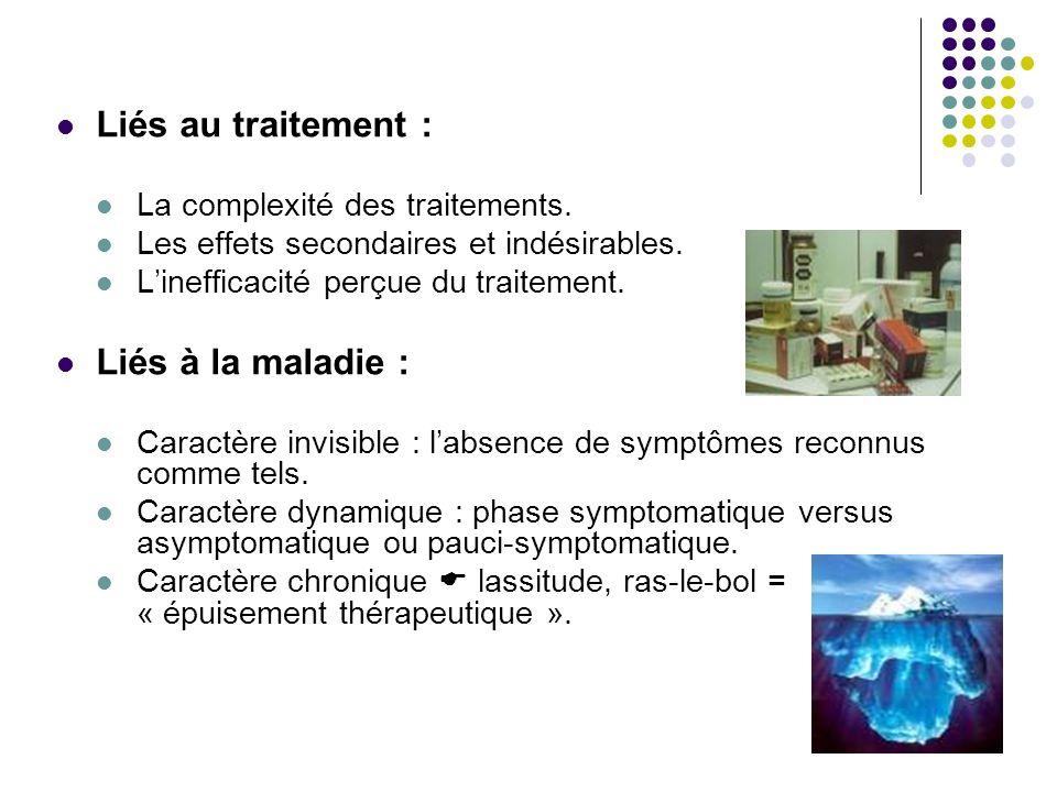 Liés au traitement : La complexité des traitements. Les effets secondaires et indésirables. Linefficacité perçue du traitement. Liés à la maladie : Ca