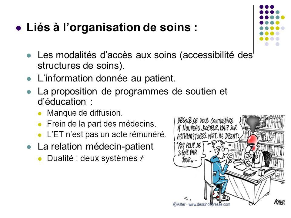 Liés à lorganisation de soins : Les modalités daccès aux soins (accessibilité des structures de soins). Linformation donnée au patient. La proposition